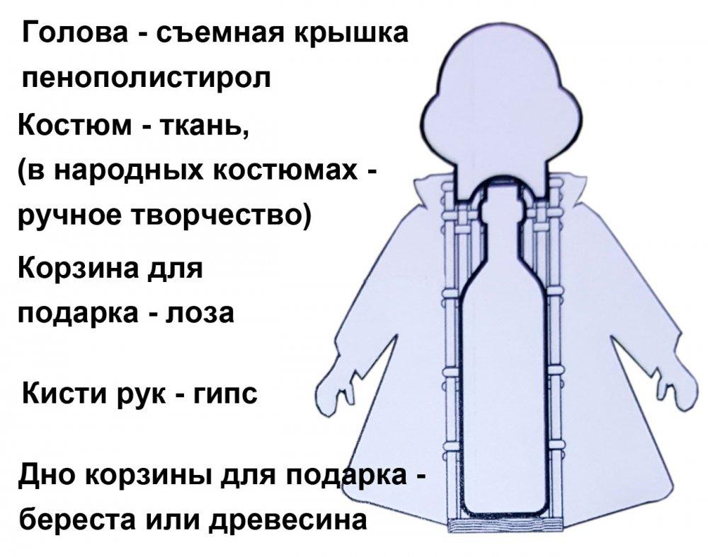 Кукла бар богатырь